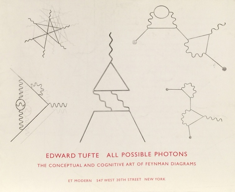 All Possible Photons: The Conceptual and Cognitive Art of Feynman Diagrams. EDWARD R. TUFTE.